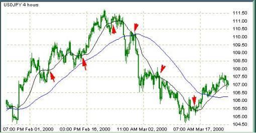 графики валют форекс онлайн график