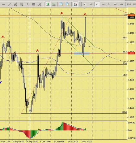The Best Forex Trading Strategies That Work In