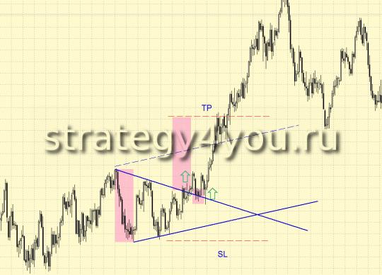 Симметричный треугольник