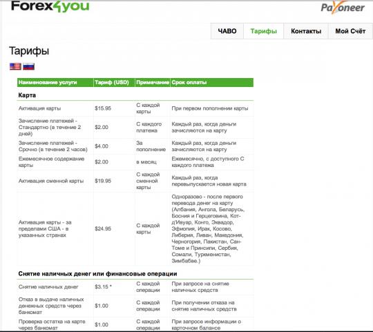 Как лучше и дешевле выводить средства с Forex [сравнение всех способов]