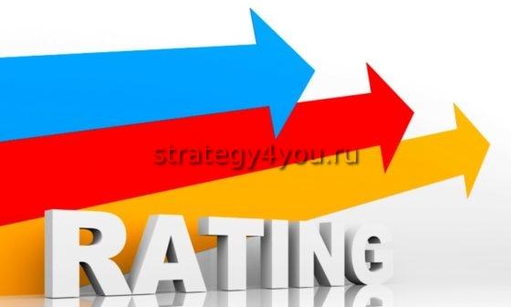 рейтинг стратегий