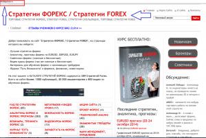 """сайт """"Стратегии форекс"""""""