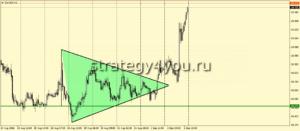 SILVER,H1 - Симметричный треугольник
