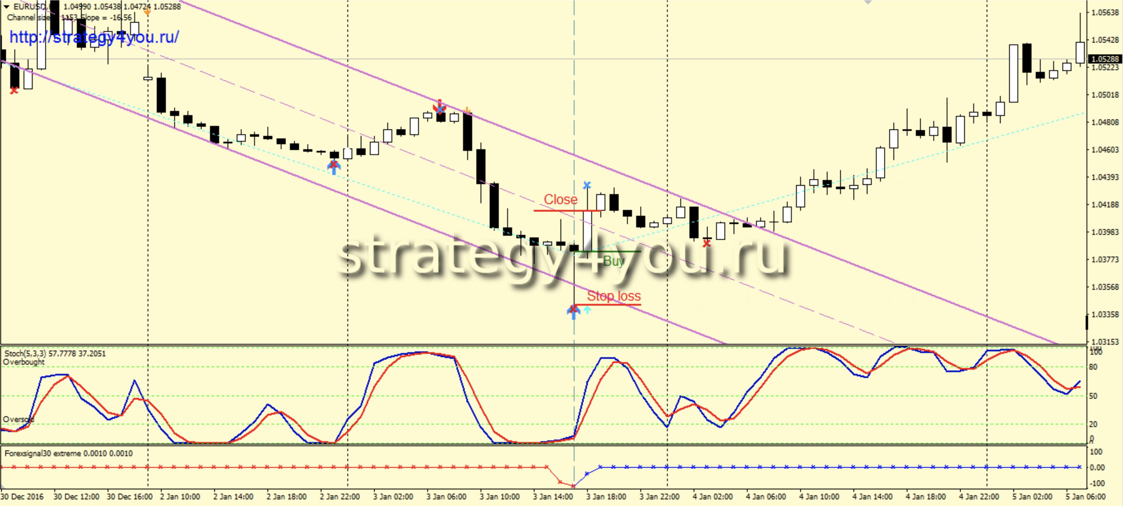 Скачать бесплатно стратегии форекс биткоины в рубли