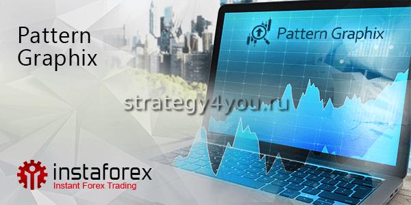 Pattern Graphix – плагин для МТ4
