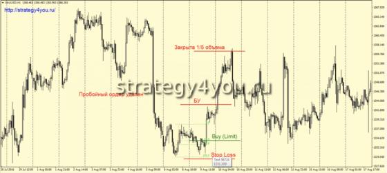 h1-buy - часовой интервал