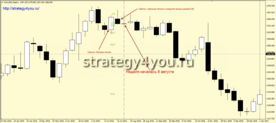 w1-buy - Стратегия «Кортик»