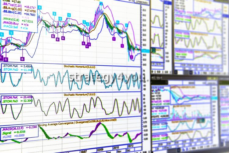форекс торговые индикаторы