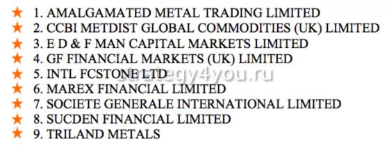 крупные игроки на лондонской бирже цветных металлов