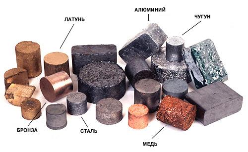 металлы торгуемые на лондонской бирже