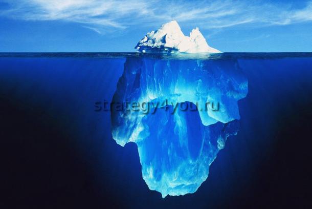 стакан котировок приказ айсберг