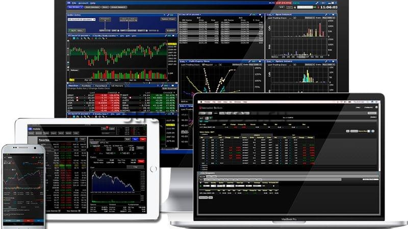 торговые платформы для трейдинга