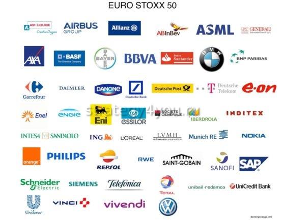 Индекс-Euro-Stoxx-50