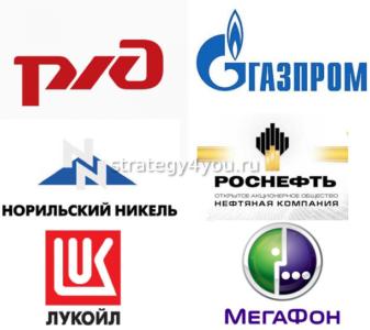 голубые фишки российского фондового рынка