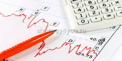 закрытие и открытие сделки в metatrader4