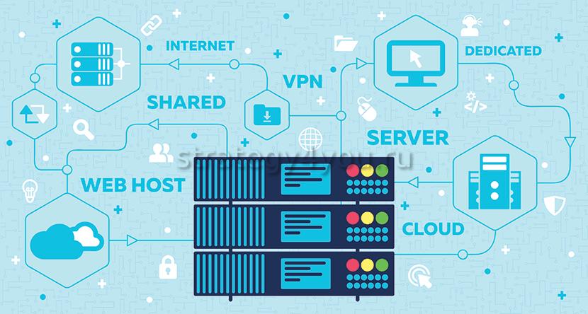 как создать сервер в кс го хостинг