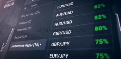 особенности торговли разными валютными парами
