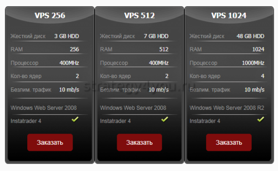 предложения по vps instaforex