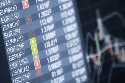 торговля с валютными парами