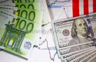 что представляет собой конвертируемость валют
