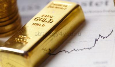как торговать фьючерсы на золото