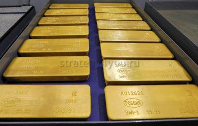 торговля золотом фьючерсы