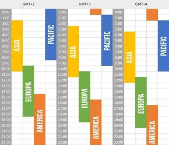 график работы разных бирж