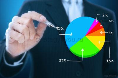 особенности инвестирования в памм счета