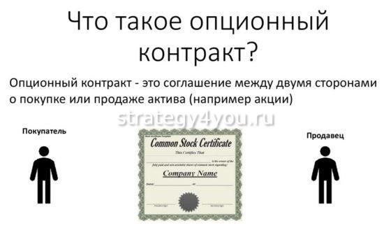 что представляет собой опционный контракт