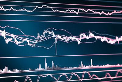 какие индикаторы выбрать для успешной торговли