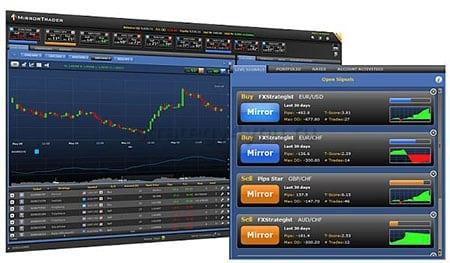 Mirror Trader Платное обучение Форекс