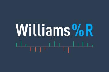 Индикатор Williams R что это такое