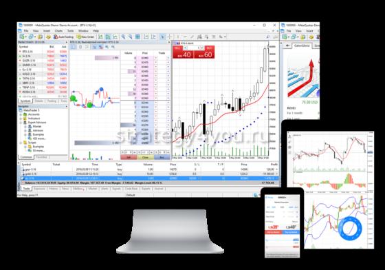 Торговая платформа MetaTrader