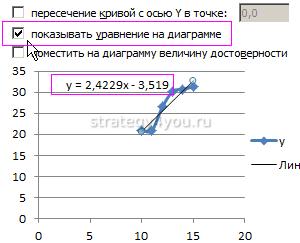 Уравнение линии тренда в Excel