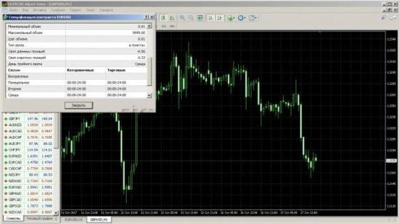 Что такое валютный своп (Swap) на Forex