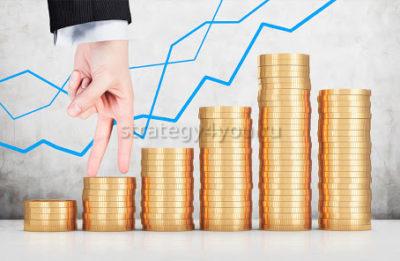 особенности капитализации процентов по вкладу