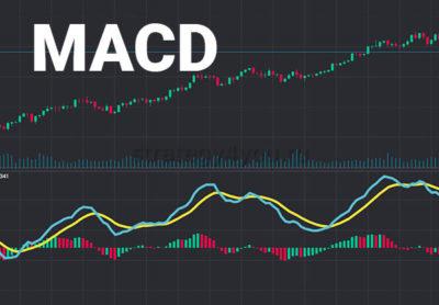 осциллятор MACD как применять