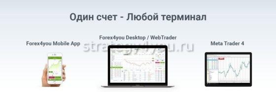 платформы форекс4ю