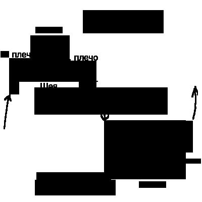 обычная и перевернутая фигура голова и плечи