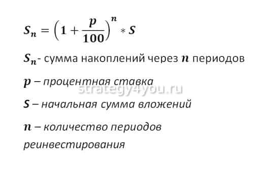 сложные проценты
