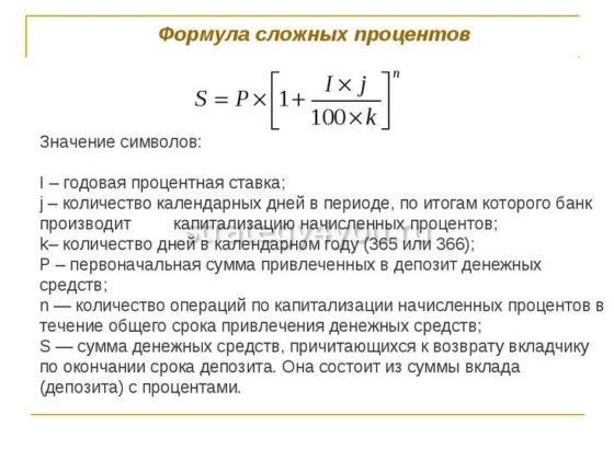 формула сложных процентов по банковскому вкладу