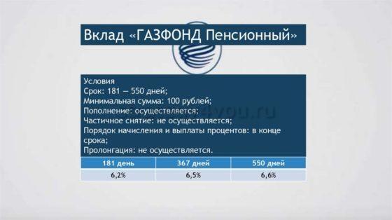 «Газпромбанк» и депозит «Газфонд - Пенсионный»