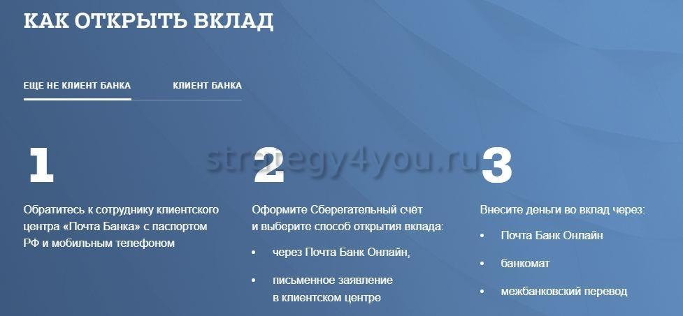 Пенсионный вклад в почта банке для пенсионеров с высоким процентом личный кабинет сайта пенсионный фонд россии