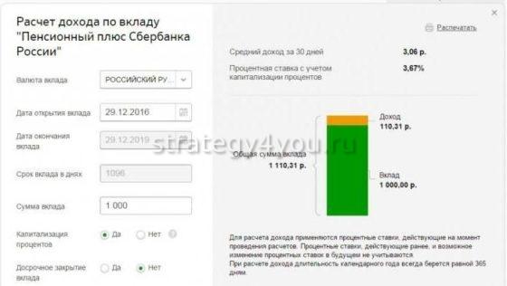 пенсионный плюс сбербанка россии