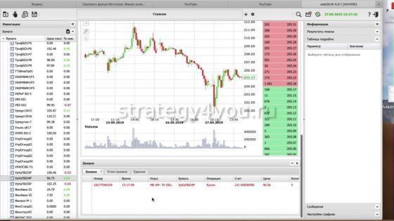 платформа WebQUIK через сбербанк онлайн