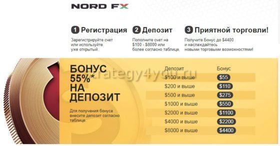 бонусы от nord fx