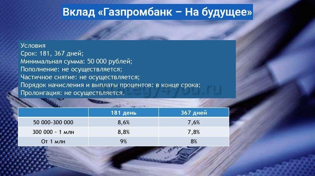 Вклад пенсионные сбережения в газпромбанке подробности на сегодня калькулятор военнослужащего 2021 пенсия