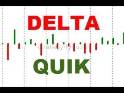 индикатор дельта для quik