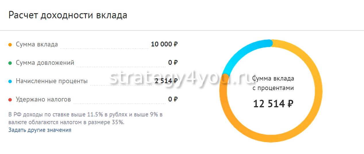 Пенсионный вклад в россельхозбанк проценты сколько в россии минимальная пенсия
