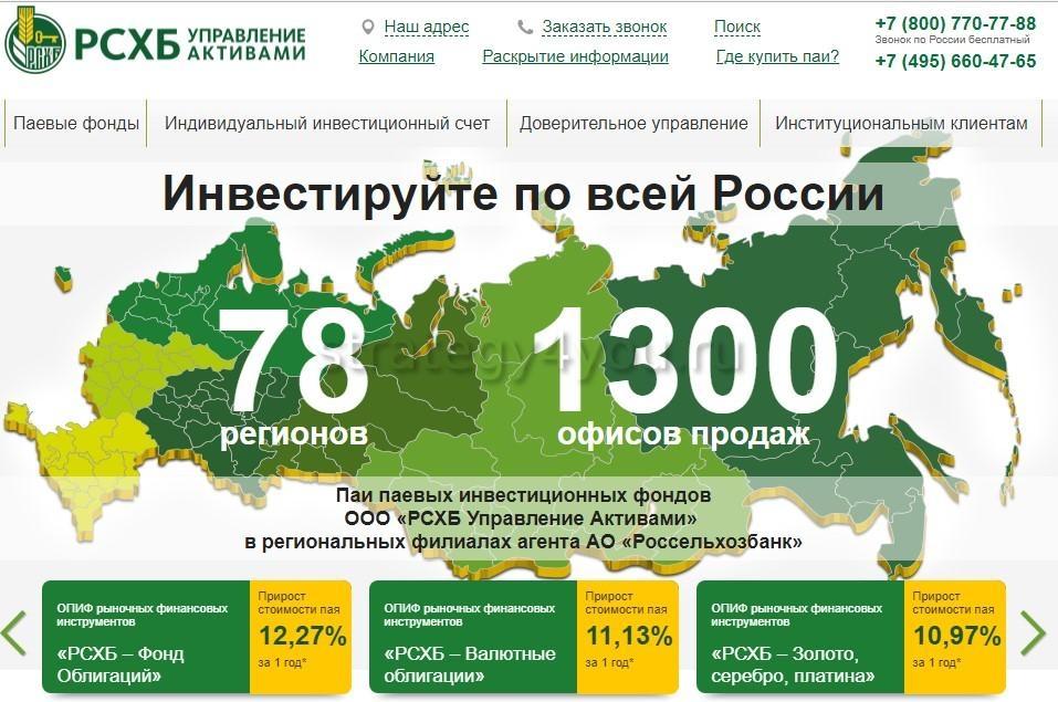 проценты вклада пенсионный плюс россельхозбанк